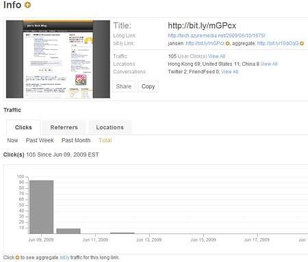 Bit.ly的流量統計